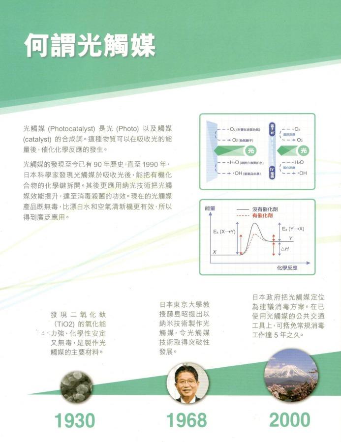 醫療級光觸媒 - 一站式除甲醛、異味、霉菌及細菌病毒